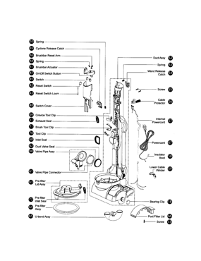 Picture for category Other Dyson Parts